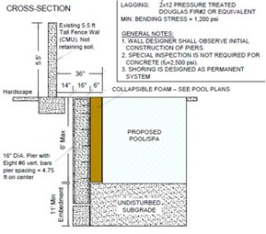 Excavation shoring design
