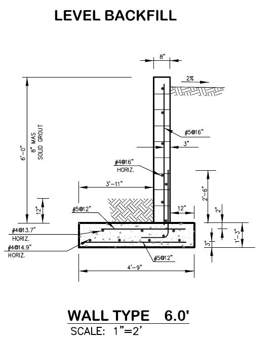 Retaining Wall Design Calculations : Retaining wall design foundation engineering consultants