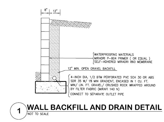 Retaining Wall Design - Foundation Engineering Consultants, Inc.